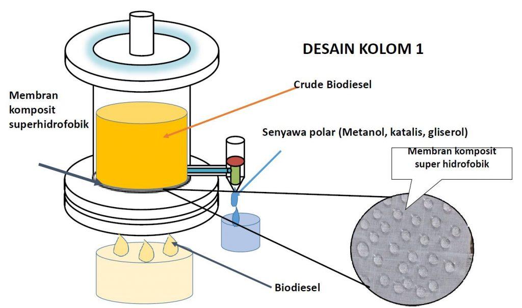 membran2